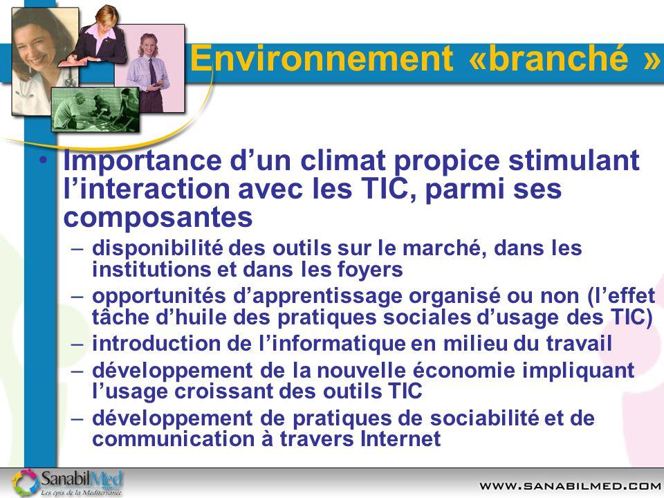 Environnement «branché »