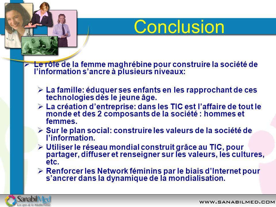 Conclusion Le rôle de la femme maghrébine pour construire la société de l'information s'ancre à plusieurs niveaux: