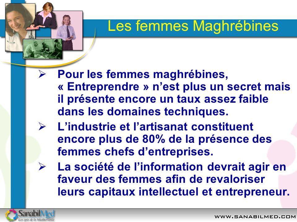 Les femmes Maghrébines