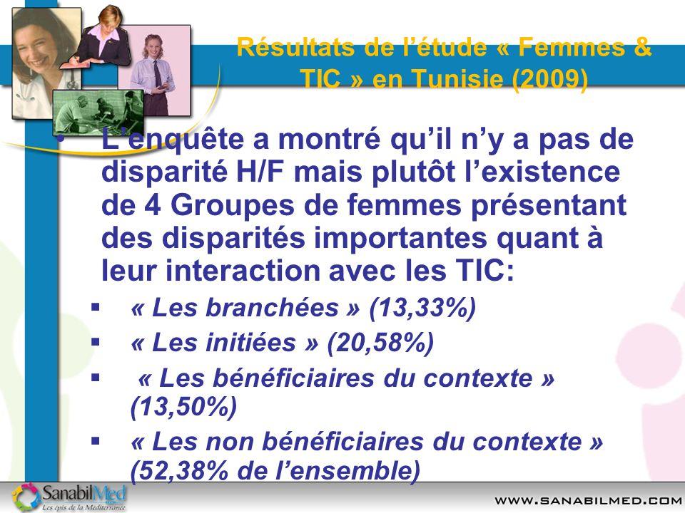 Résultats de l'étude « Femmes & TIC » en Tunisie (2009)