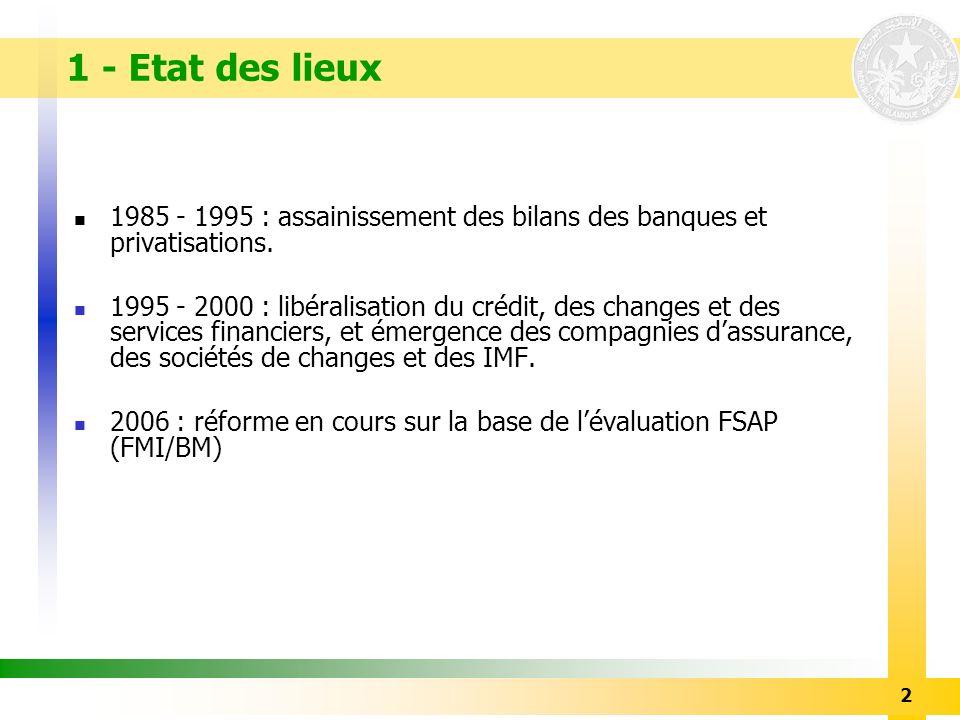 1 - Etat des lieux 1985 - 1995 : assainissement des bilans des banques et privatisations.