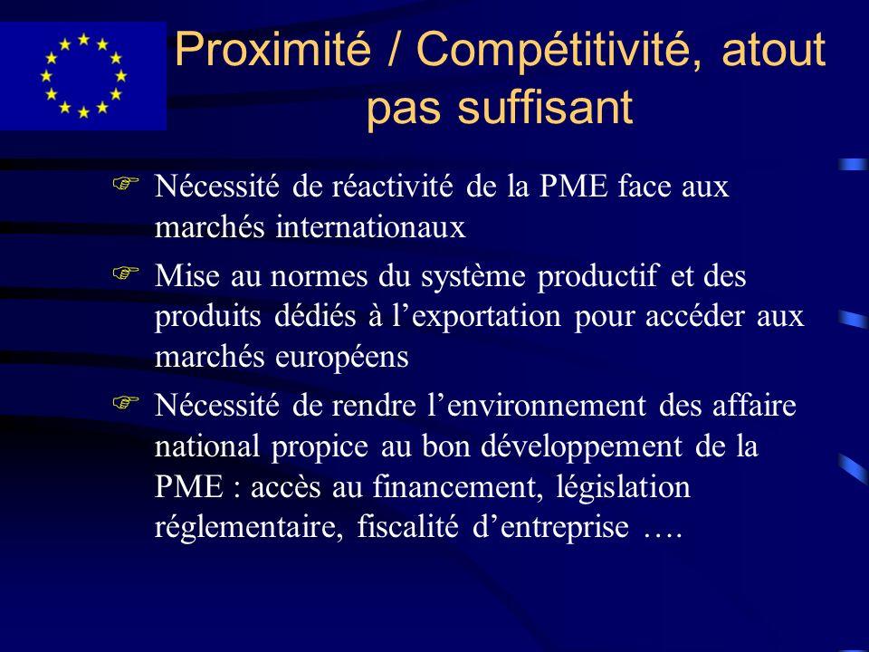 Proximité / Compétitivité, atout pas suffisant