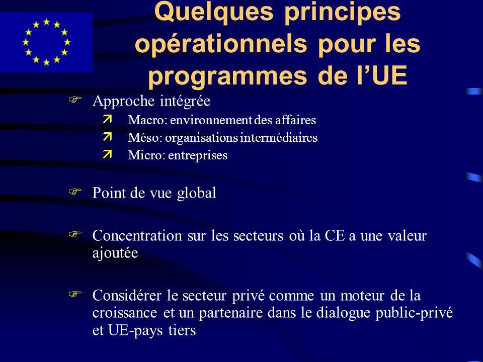 Quelques principes opérationnels pour les programmes de l'UE
