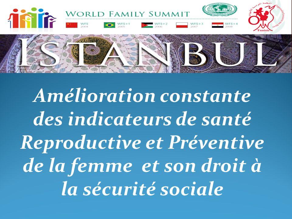 Amélioration constante des indicateurs de santé Reproductive et Préventive de la femme et son droit à la sécurité sociale