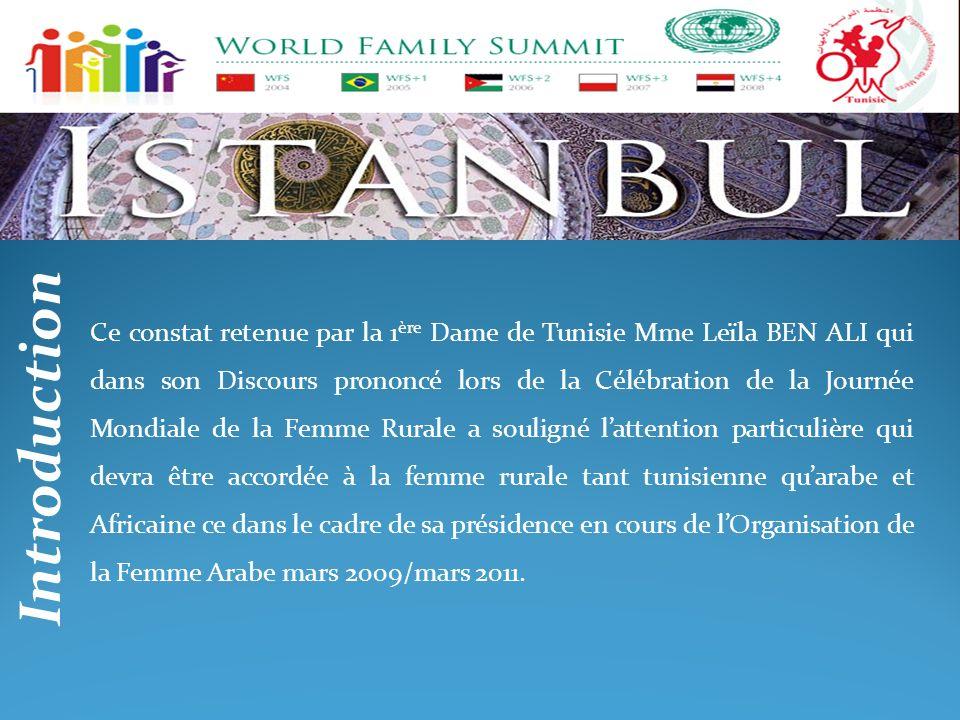 Ce constat retenue par la 1ère Dame de Tunisie Mme Leïla BEN ALI qui dans son Discours prononcé lors de la Célébration de la Journée Mondiale de la Femme Rurale a souligné l'attention particulière qui devra être accordée à la femme rurale tant tunisienne qu'arabe et Africaine ce dans le cadre de sa présidence en cours de l'Organisation de la Femme Arabe mars 2009/mars 2011.