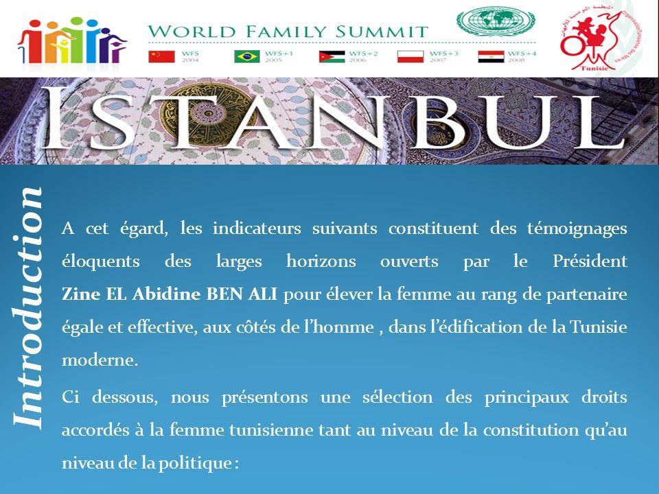 A cet égard, les indicateurs suivants constituent des témoignages éloquents des larges horizons ouverts par le Président Zine EL Abidine BEN ALI pour élever la femme au rang de partenaire égale et effective, aux côtés de l'homme , dans l'édification de la Tunisie moderne.