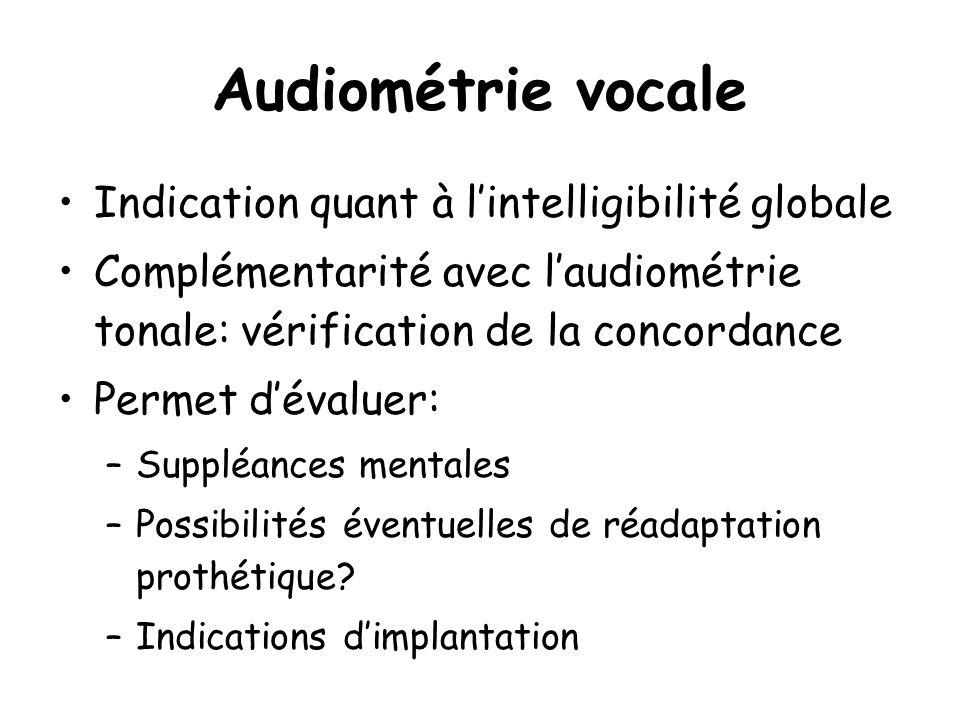 Audiométrie vocale Indication quant à l'intelligibilité globale