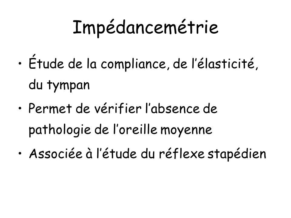 Impédancemétrie Étude de la compliance, de l'élasticité, du tympan