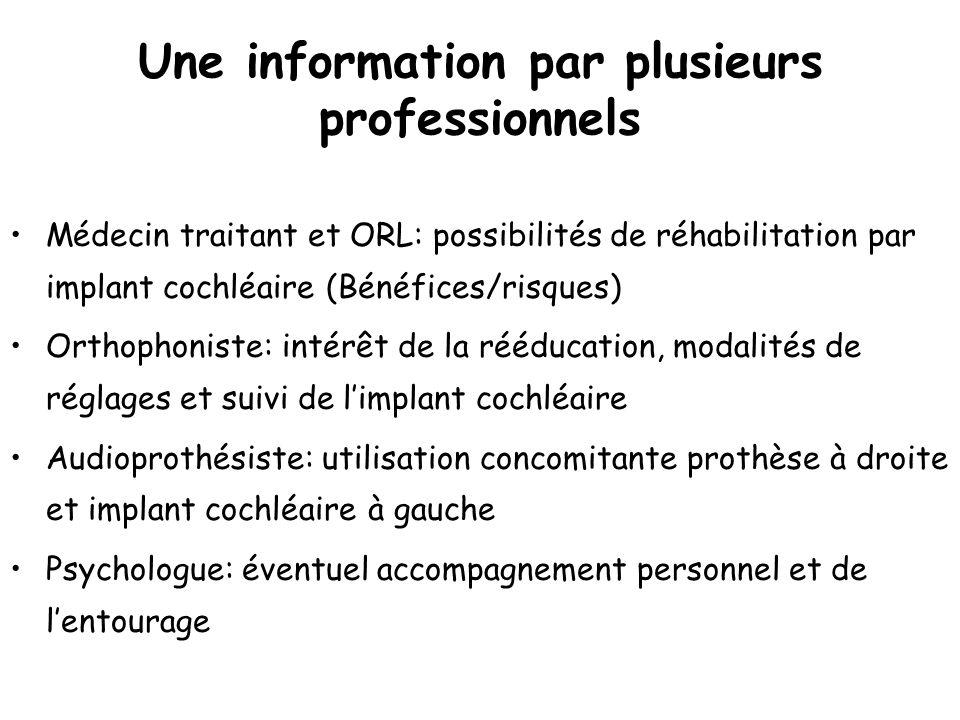 Une information par plusieurs professionnels