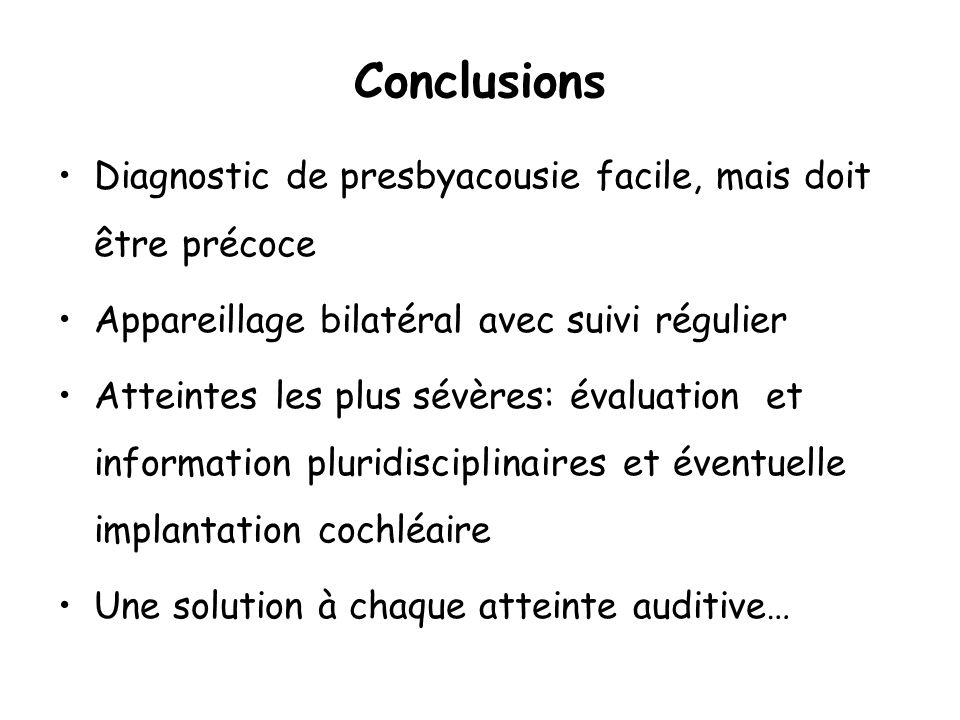 Conclusions Diagnostic de presbyacousie facile, mais doit être précoce