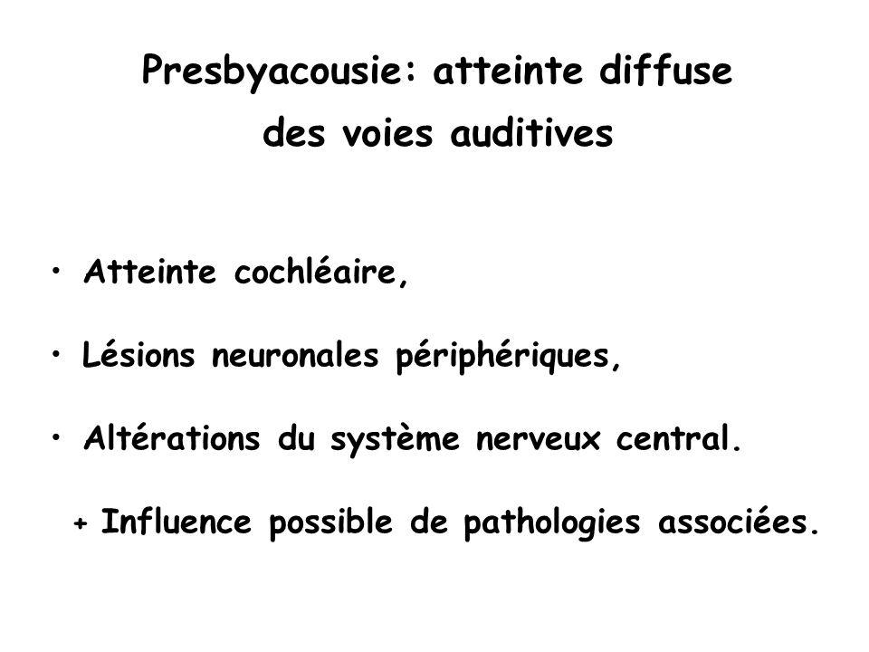 Presbyacousie: atteinte diffuse des voies auditives