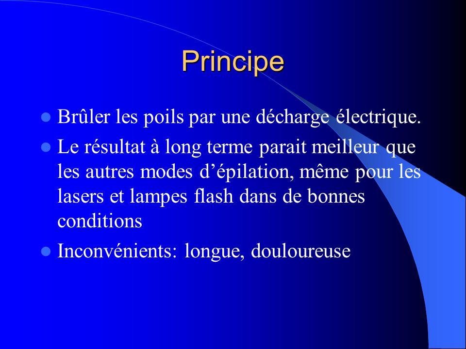 Principe Brûler les poils par une décharge électrique.