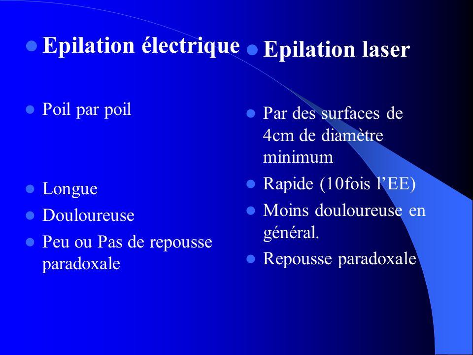 Epilation électrique Epilation laser Poil par poil