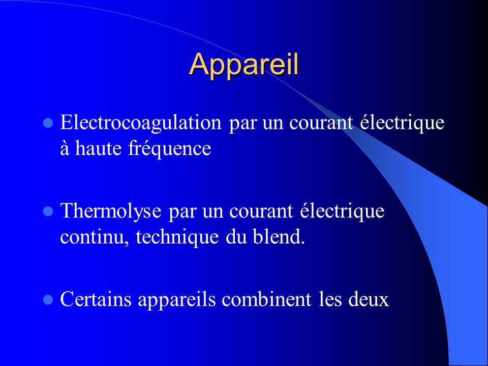 Appareil Electrocoagulation par un courant électrique à haute fréquence. Thermolyse par un courant électrique continu, technique du blend.