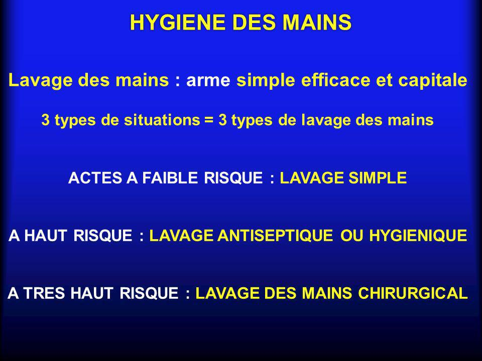 HYGIENE DES MAINS Lavage des mains : arme simple efficace et capitale