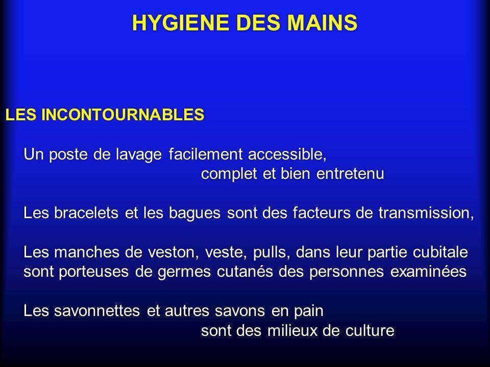 HYGIENE DES MAINS LES INCONTOURNABLES