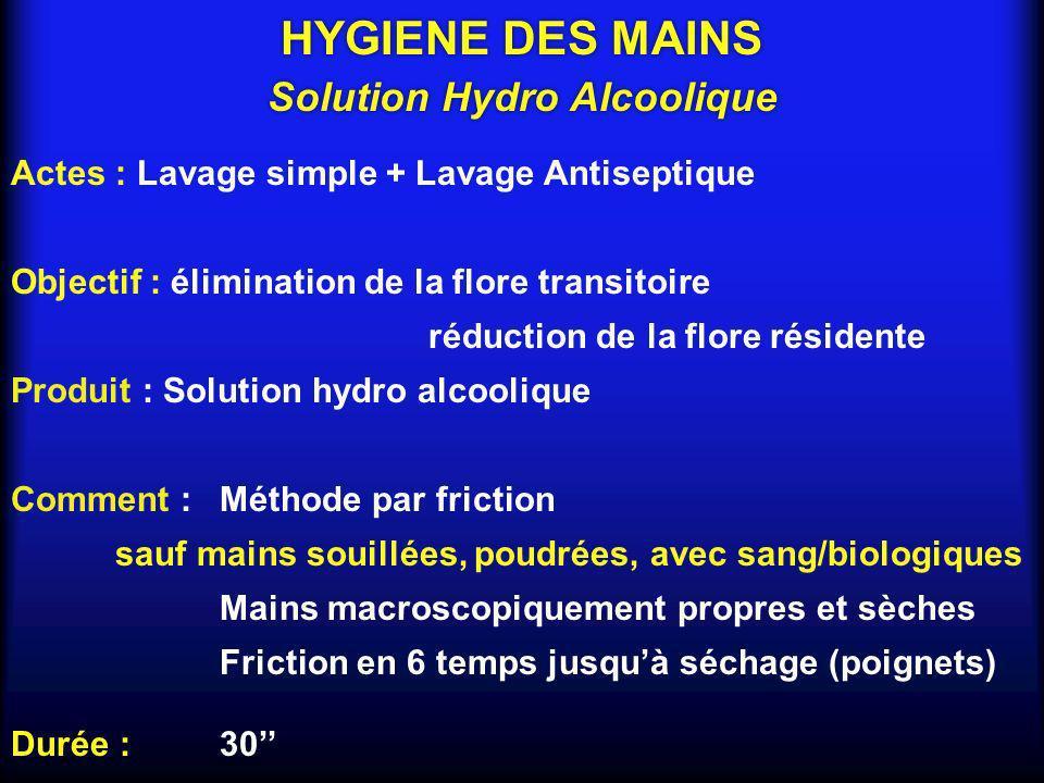 HYGIENE DES MAINS Solution Hydro Alcoolique