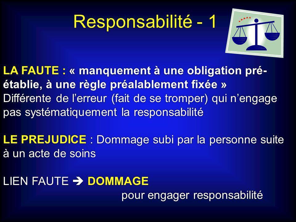 Responsabilité - 1 LA FAUTE : « manquement à une obligation pré-établie, à une règle préalablement fixée »