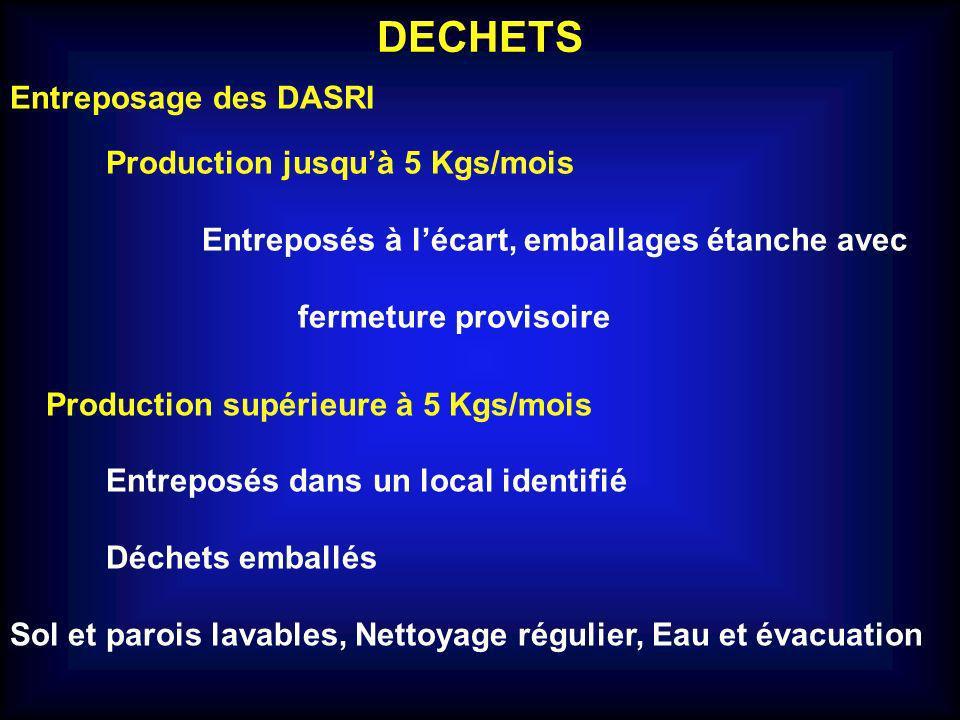 DECHETS Entreposage des DASRI Production jusqu'à 5 Kgs/mois
