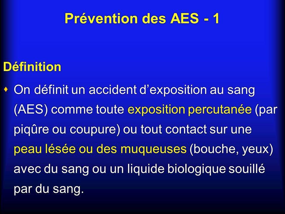 Prévention des AES - 1 Définition