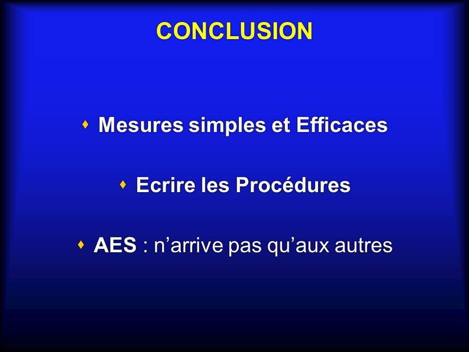 Mesures simples et Efficaces