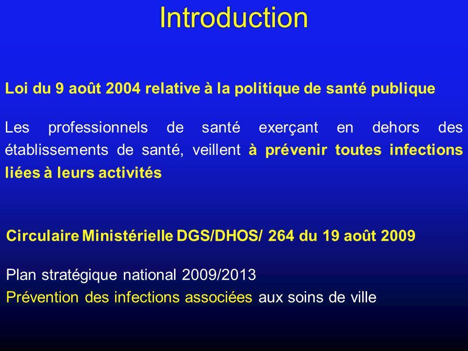 Introduction Loi du 9 août 2004 relative à la politique de santé publique.