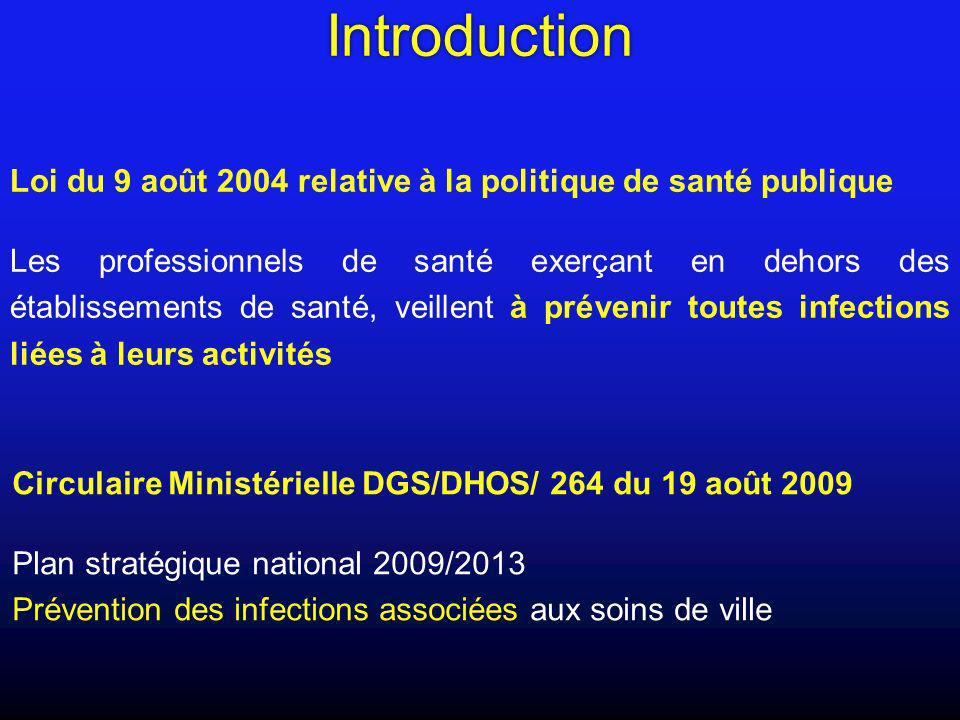 IntroductionLoi du 9 août 2004 relative à la politique de santé publique.