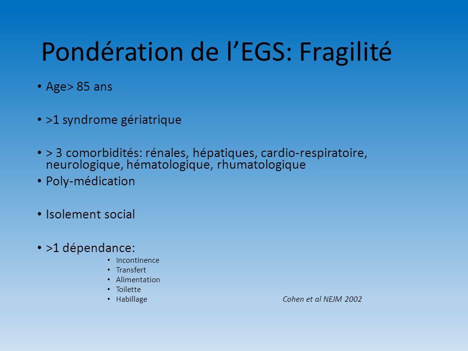 Pondération de l'EGS: Fragilité