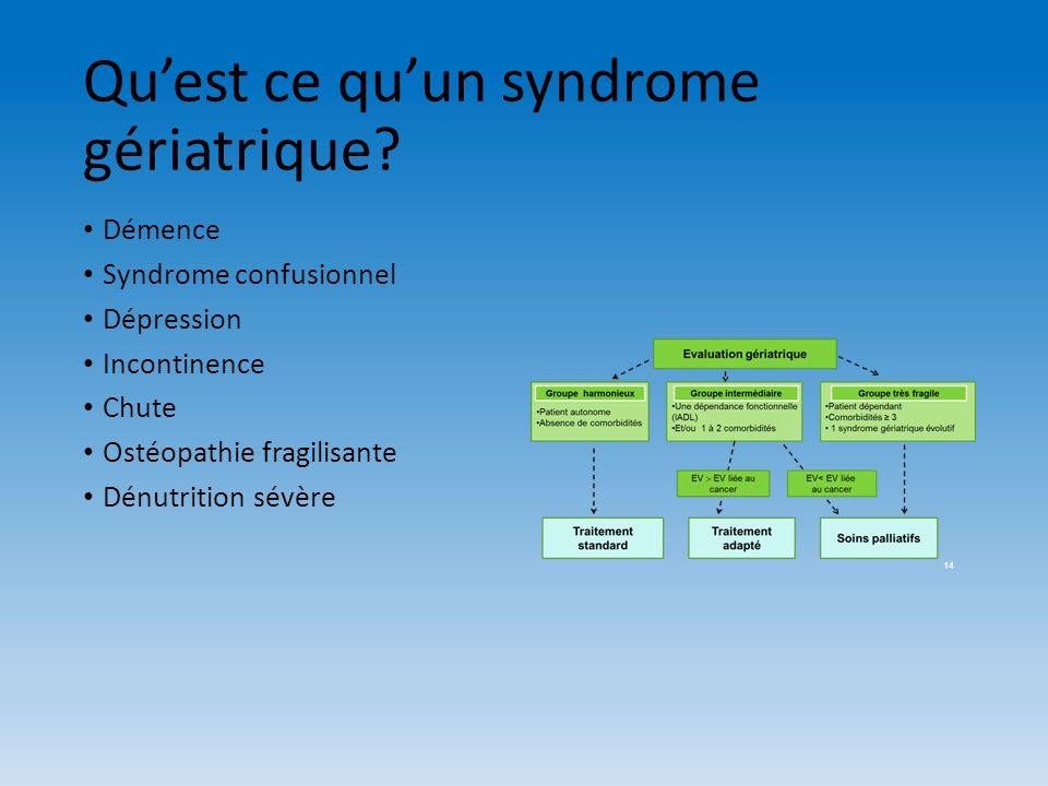 Qu'est ce qu'un syndrome gériatrique
