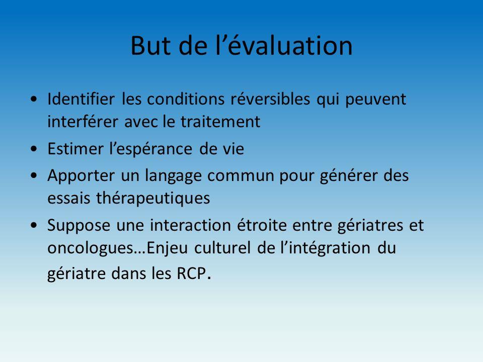 But de l'évaluationIdentifier les conditions réversibles qui peuvent interférer avec le traitement.