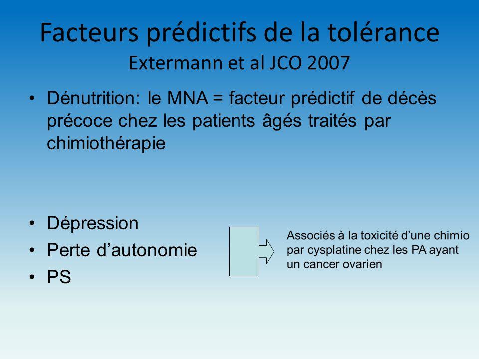 Facteurs prédictifs de la tolérance Extermann et al JCO 2007