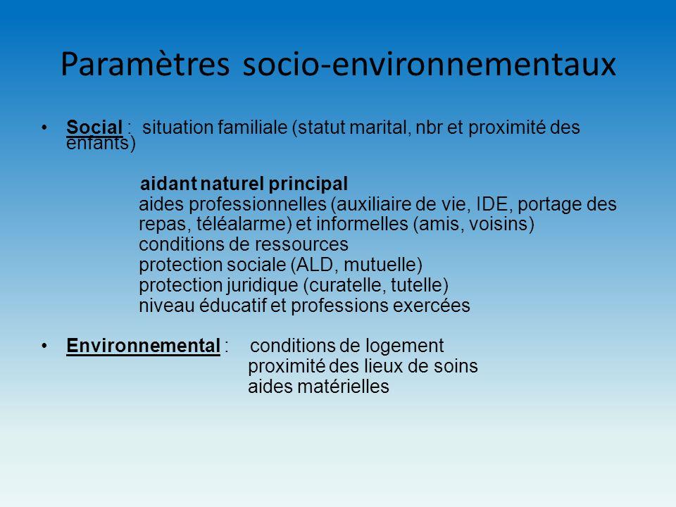 Paramètres socio-environnementaux