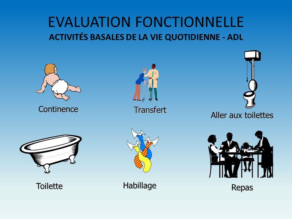 EVALUATION FONCTIONNELLE ACTIVITÉS BASALES DE LA VIE QUOTIDIENNE - ADL