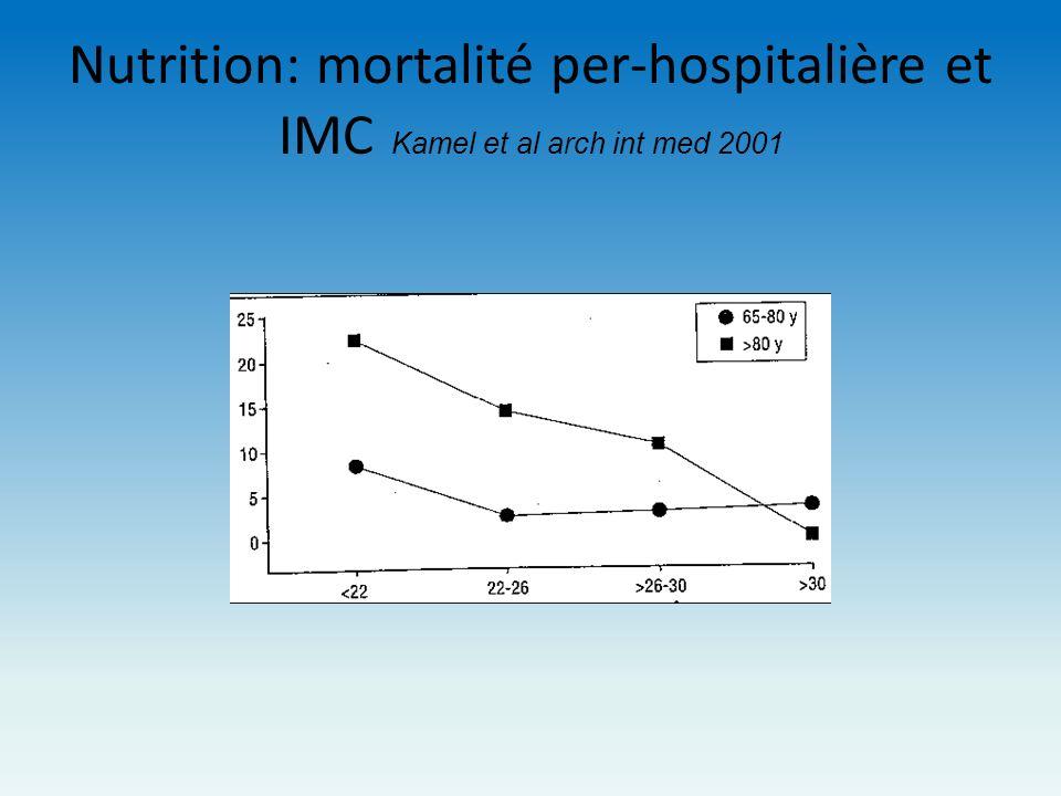 Nutrition: mortalité per-hospitalière et IMC Kamel et al arch int med 2001