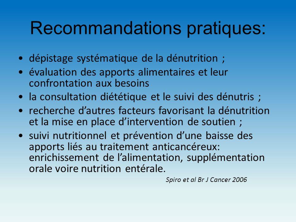 Recommandations pratiques: