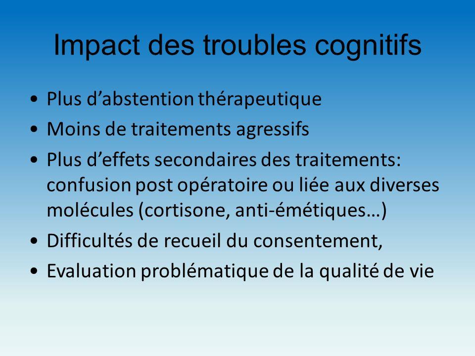 Impact des troubles cognitifs
