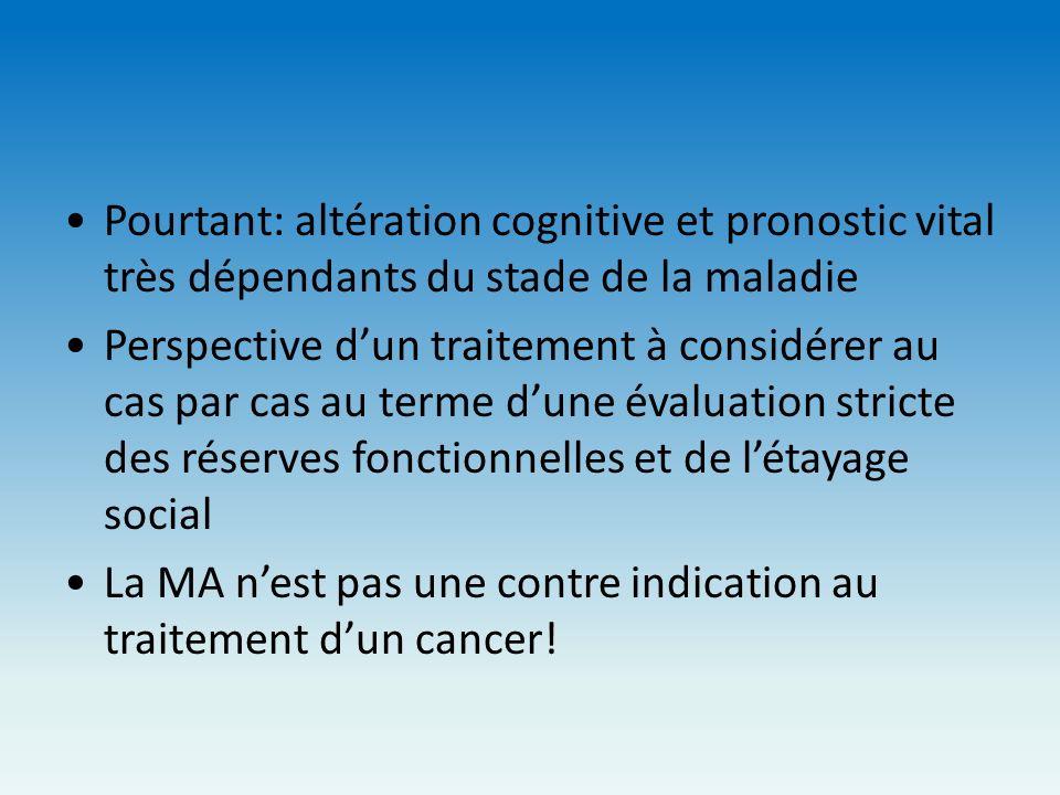 Pourtant: altération cognitive et pronostic vital très dépendants du stade de la maladie