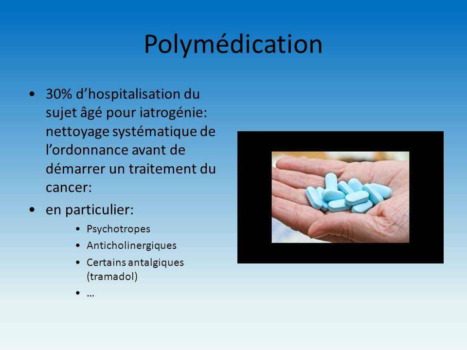 Polymédication30% d'hospitalisation du sujet âgé pour iatrogénie: nettoyage systématique de l'ordonnance avant de démarrer un traitement du cancer: