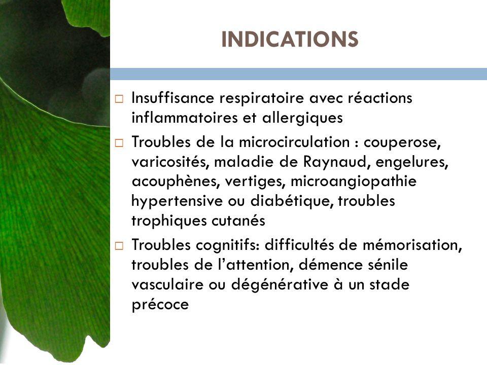 INDICATIONS Insuffisance respiratoire avec réactions inflammatoires et allergiques.
