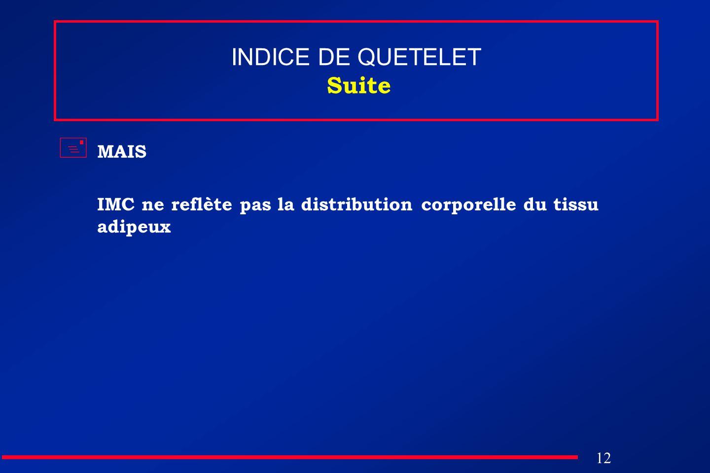 INDICE DE QUETELET Suite
