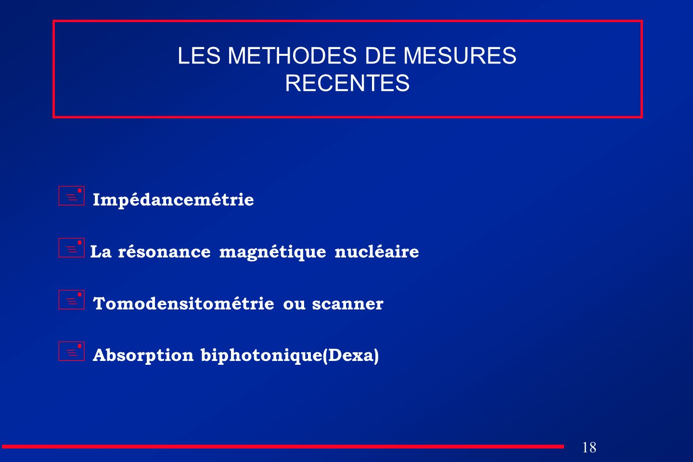 LES METHODES DE MESURES RECENTES