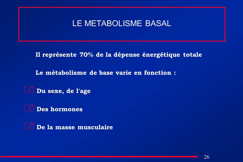 LE METABOLISME BASAL Il représente 70% de la dépense énergétique totale. Le métabolisme de base varie en fonction :