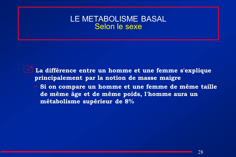 LE METABOLISME BASAL Selon le sexe