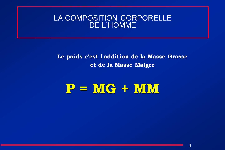 LA COMPOSITION CORPORELLE DE L'HOMME