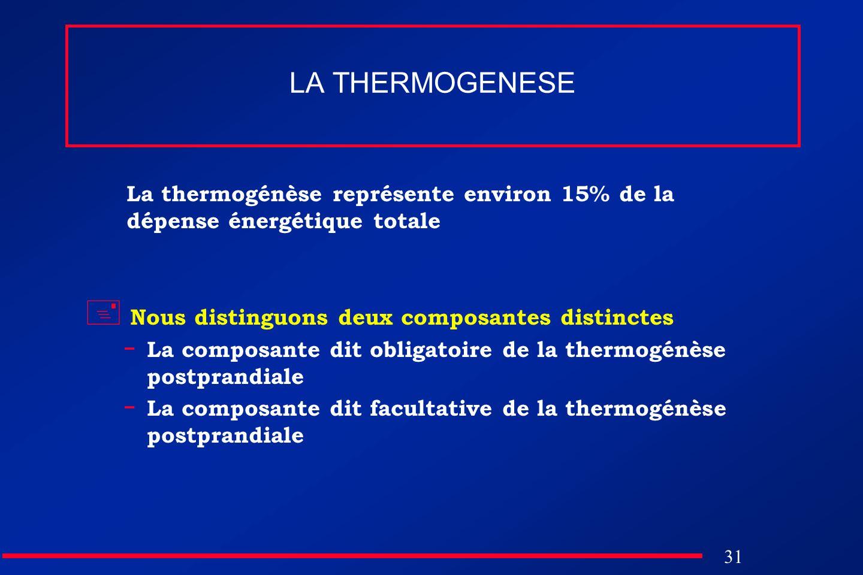 LA THERMOGENESE La thermogénèse représente environ 15% de la dépense énergétique totale. Nous distinguons deux composantes distinctes.