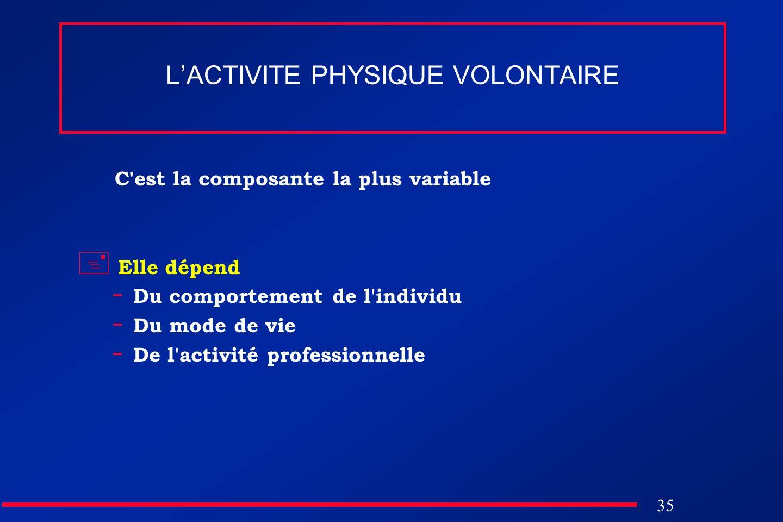 L'ACTIVITE PHYSIQUE VOLONTAIRE