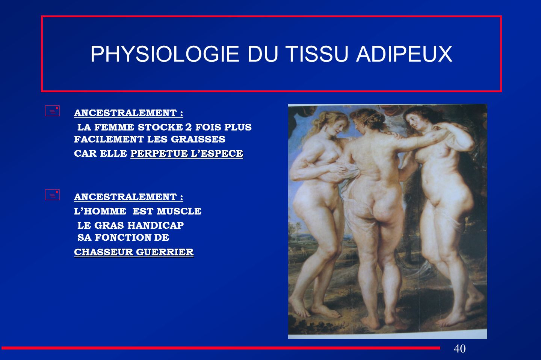 PHYSIOLOGIE DU TISSU ADIPEUX