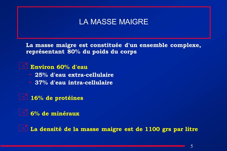 LA MASSE MAIGRE La masse maigre est constituée d un ensemble complexe, représentant 80% du poids du corps.