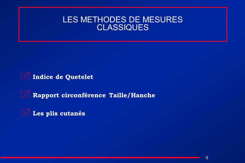 LES METHODES DE MESURES CLASSIQUES