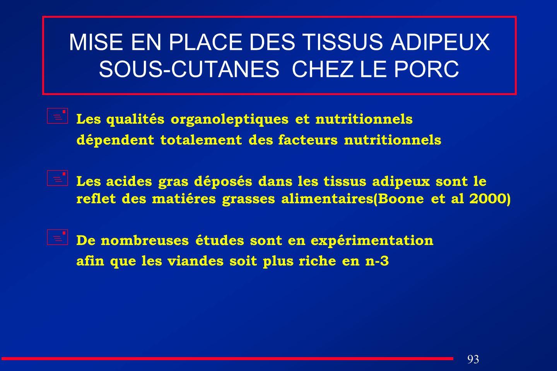 MISE EN PLACE DES TISSUS ADIPEUX SOUS-CUTANES CHEZ LE PORC